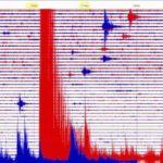 Terremoto a Ravenna avvertito anche in redazione a Rimini – Emilia Romagna